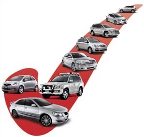 Toyota Care Check