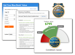Kelly Blue Book Guaranteed Value