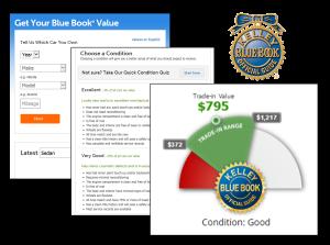 Kelly Blue Book Guaranteed Value