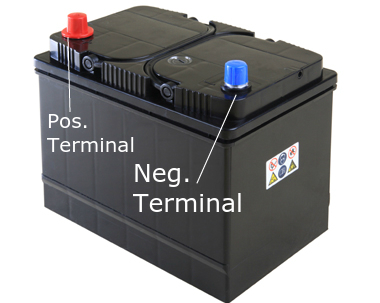 Image of a battery with the positive (red) and negative (blue or black) terminals labeled