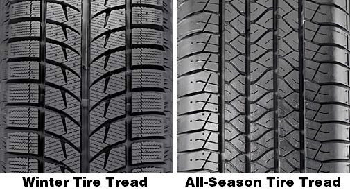 winter tire vs all season
