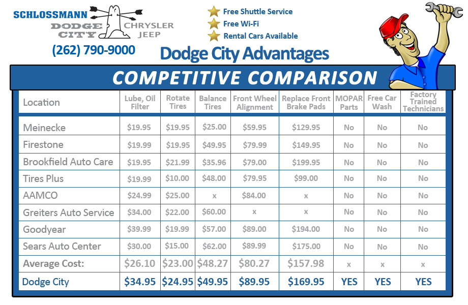 Dodge City Service Center | Service Advantages | Mopar Express Lane