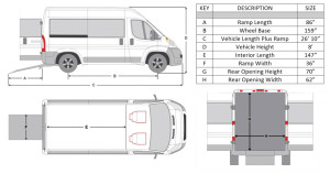 Interior layout options Specifications 2
